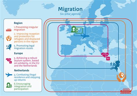 Migration policy   Asylum policy   Government