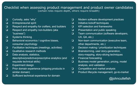 24-Point Checklist for PM/PO Candidates – ProductCoalition