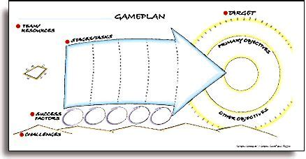 Gameplan candsearch