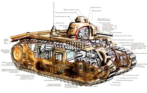 Italian and French Tanks? - Ground Forces Discussion - War