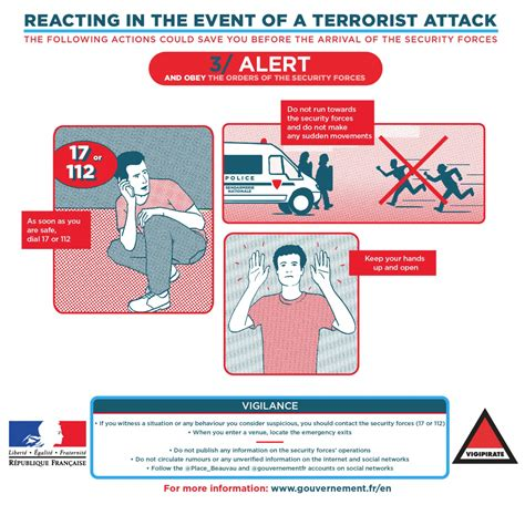 Infographic - How to react in the event of a terrorist